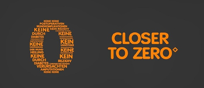 Closer-to-Zero - Weniger Infektionen