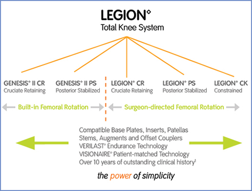 LEGION Family of Products