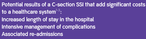 Potential results of a C-section SSI